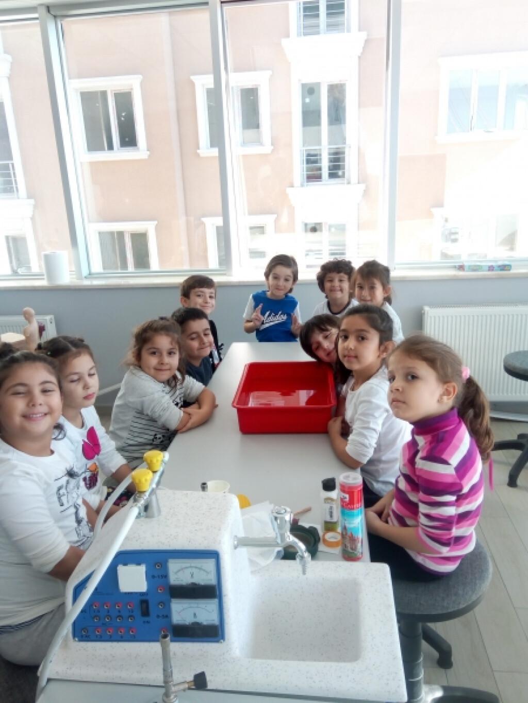 Batan ve Yüzen Cisimler   İstanbul Pendik İlkokulu ve Ortaokulu  ...