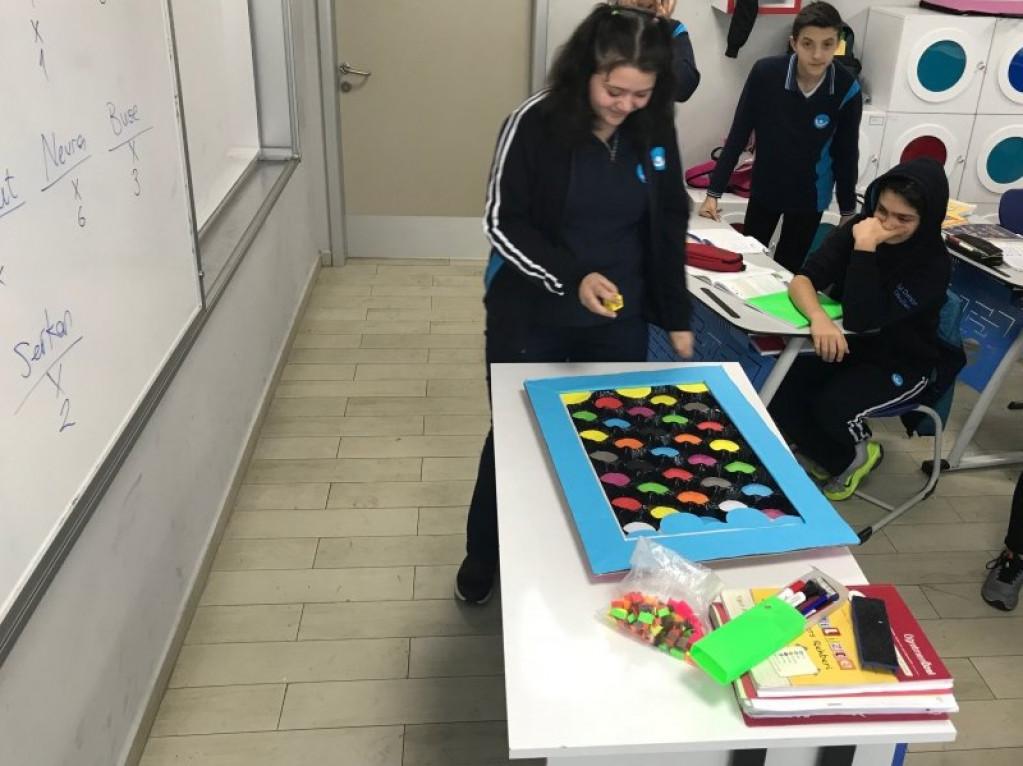 8.sınıf Öğrencilerimiz Kelimeleri Pekiştiriyor | İstanbul Pendik...
