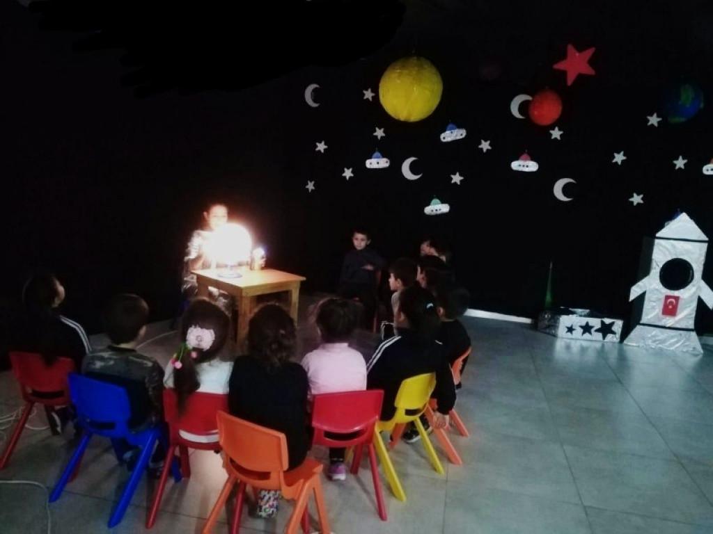 Uzay ve Dünyamız   Kayseri Konaklar İlkokulu ve Ortaokulu   Özel...