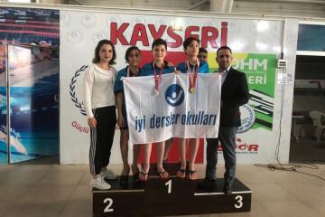 Kayseri'de Yüzme Başarılarımız   İyi Dersler   Özel Okul